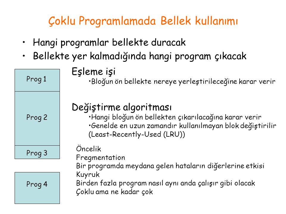 Çoklu Programlamada Bellek kullanımı Hangi programlar bellekte duracak Bellekte yer kalmadığında hangi program çıkacak Eşleme işi Bloğun ön bellekte n