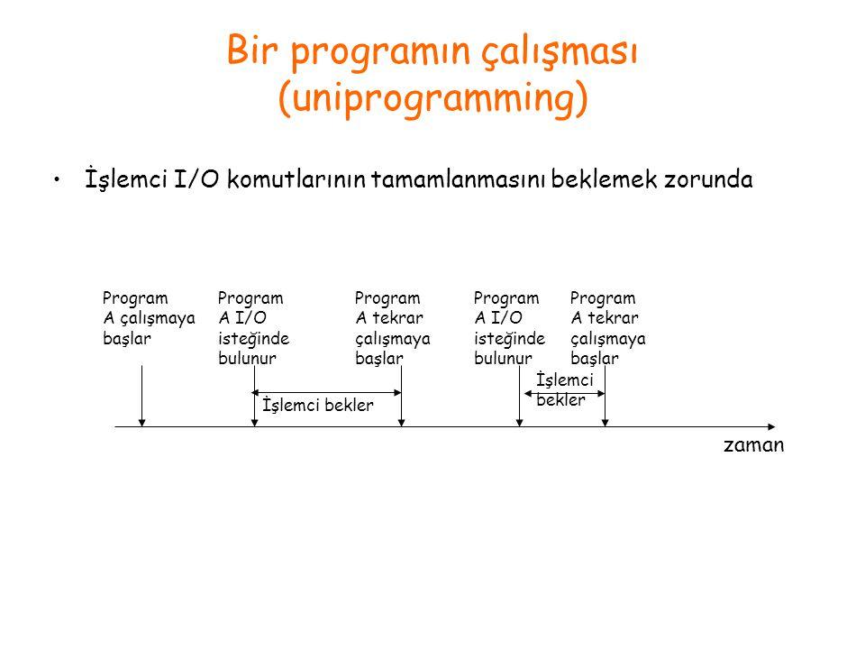 Bir programın çalışması (uniprogramming) İşlemci I/O komutlarının tamamlanmasını beklemek zorunda zaman Program A çalışmaya başlar Program A I/O isteğ