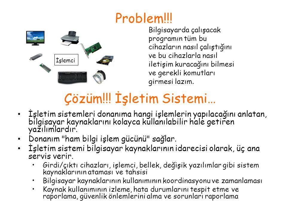 Problem!!! İşlemci Bilgisayarda çalışacak programın tüm bu cihazların nasıl çalıştığını ve bu cihazlarla nasıl iletişim kuracağını bilmesi ve gerekli