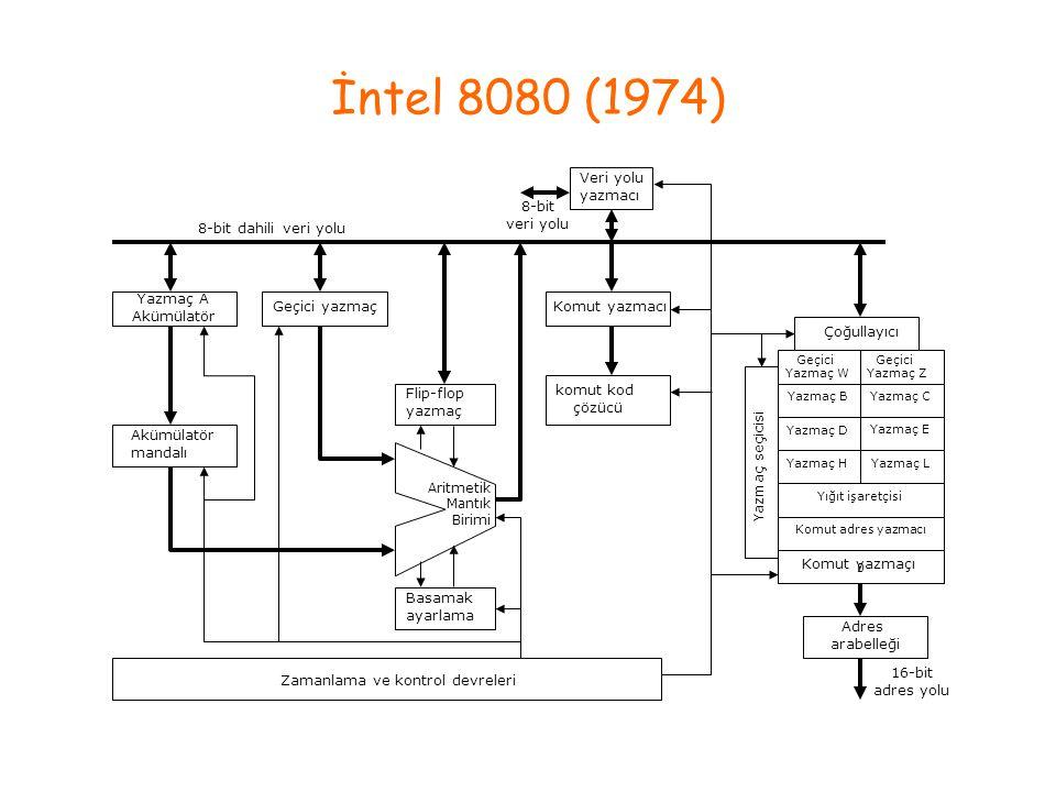 İntel 8080 (1974) 8-bit dahili veri yolu Yazmaç A Akümülatör Geçici yazmaçKomut yazmacı Akümülatör mandalı Aritmetik Mantık Birimi Flip-flop yazmaç Ba