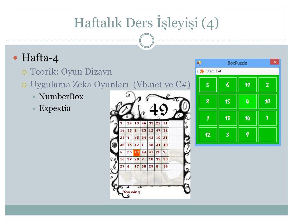 Haftalık Ders İşleyişi (4) Hafta-4  Teorik: Oyun Dizayn  Uygulama Zeka Oyunları (Vb.net ve C#)  NumberBox  Expextia