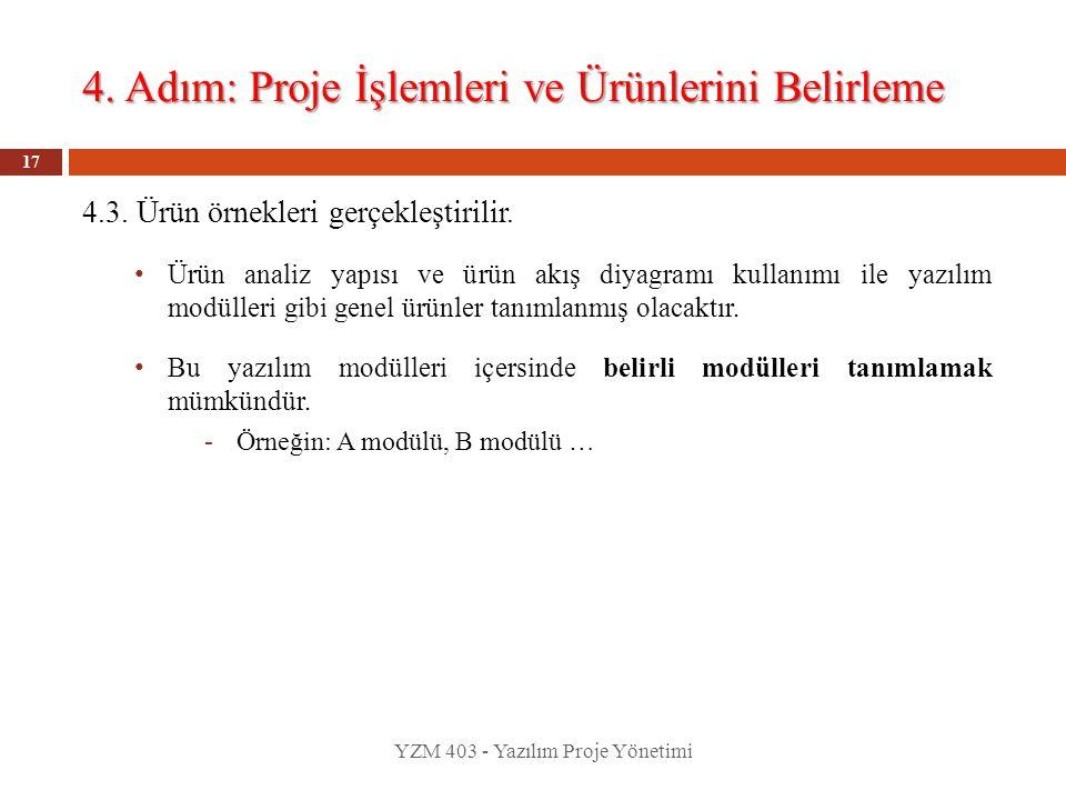 4. Adım: Proje İşlemleri ve Ürünlerini Belirleme YZM 403 - Yazılım Proje Yönetimi 17 4.3. Ürün örnekleri gerçekleştirilir. Ürün analiz yapısı ve ürün