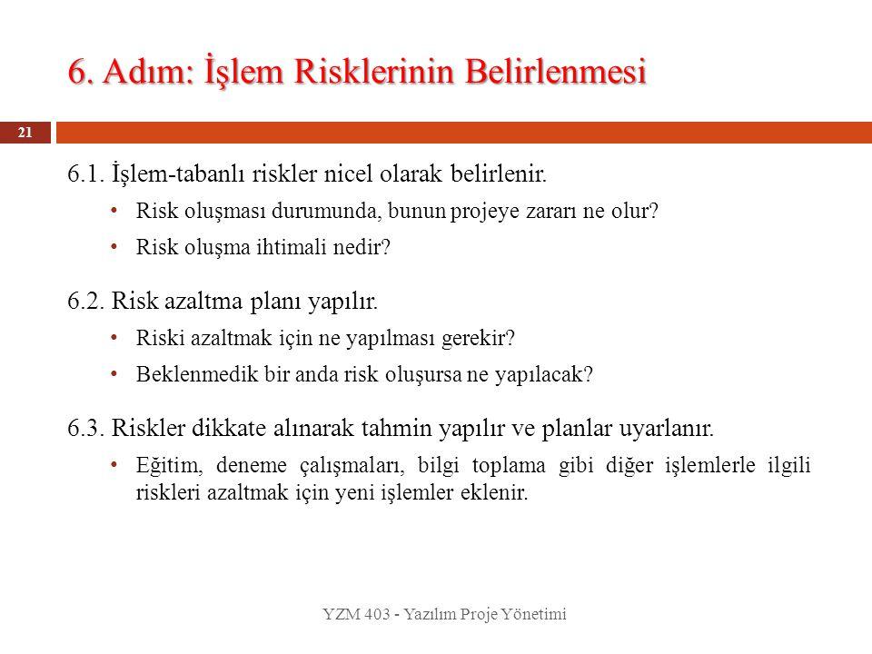 6. Adım: İşlem Risklerinin Belirlenmesi YZM 403 - Yazılım Proje Yönetimi 21 6.1. İşlem-tabanlı riskler nicel olarak belirlenir. Risk oluşması durumund