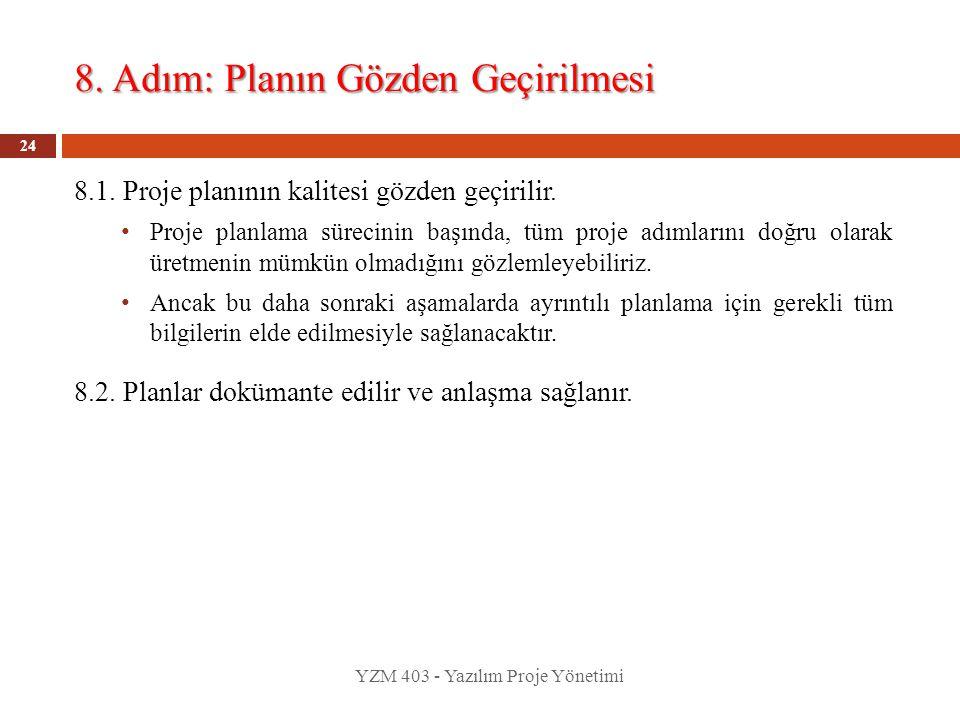 8. Adım: Planın Gözden Geçirilmesi YZM 403 - Yazılım Proje Yönetimi 24 8.1. Proje planının kalitesi gözden geçirilir. Proje planlama sürecinin başında
