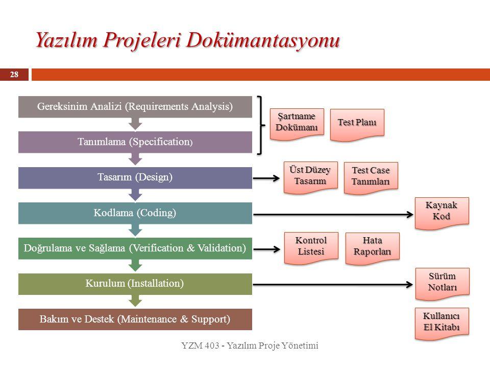 Yazılım Projeleri Dokümantasyonu YZM 403 - Yazılım Proje Yönetimi 28 Bakım ve Destek (Maintenance & Support) Kurulum (Installation) Doğrulama ve Sağla