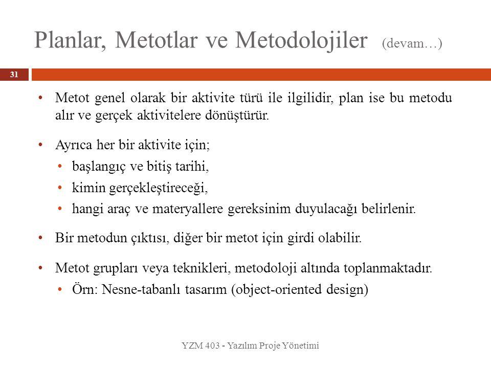 Planlar, Metotlar ve Metodolojiler (devam…) YZM 403 - Yazılım Proje Yönetimi Metot genel olarak bir aktivite türü ile ilgilidir, plan ise bu metodu al