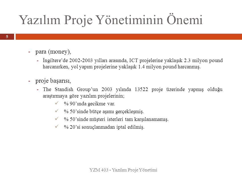 Yazılım Proje Yönetiminin Önemi YZM 403 - Yazılım Proje Yönetimi -para (money), -İngiltere'de 2002-2003 yılları arasında, ICT projelerine yaklaşık 2.3