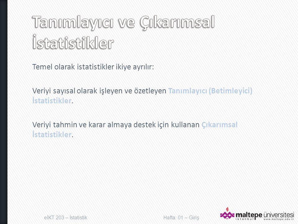 Temel olarak istatistikler ikiye ayrılır: Veriyi sayısal olarak işleyen ve özetleyen Tanımlayıcı (Betimleyici) İstatistikler.