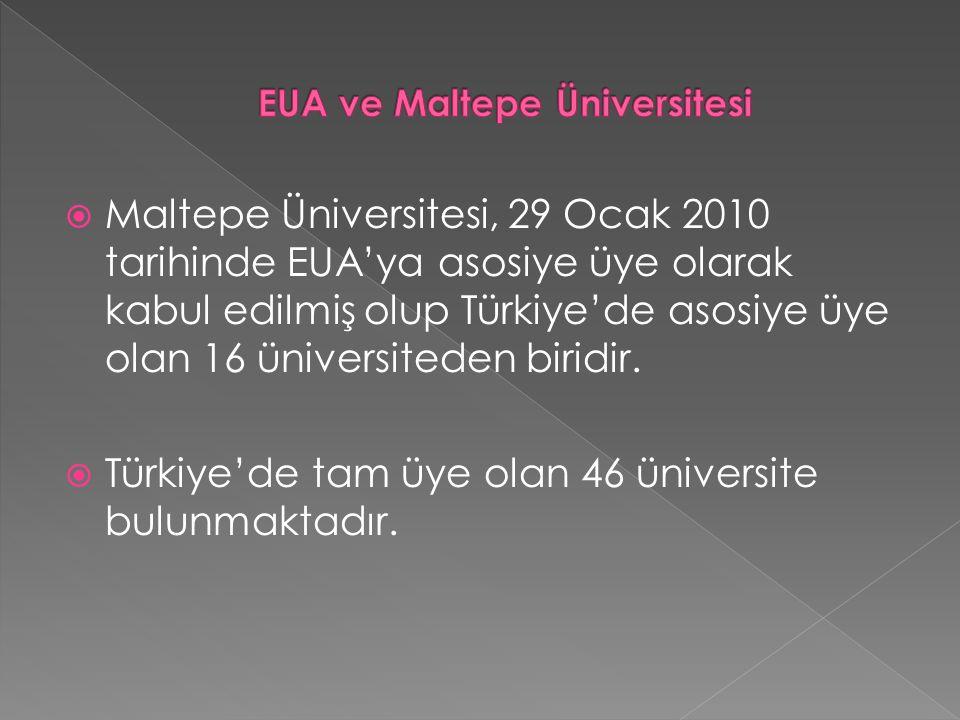  Maltepe Üniversitesi, 29 Ocak 2010 tarihinde EUA'ya asosiye üye olarak kabul edilmiş olup Türkiye'de asosiye üye olan 16 üniversiteden biridir.