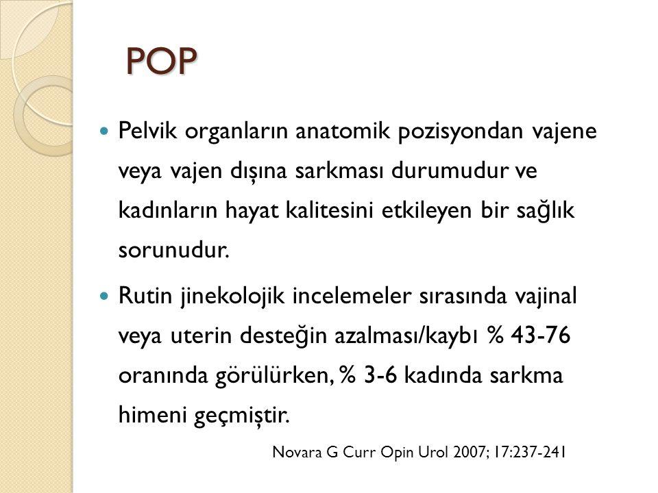 POP EP İ DEM İ YOLOJ İ Pelvik organ prolapsusu do ğ um yapan kadınların yaklaşık % 50'sinde görülmektedir.
