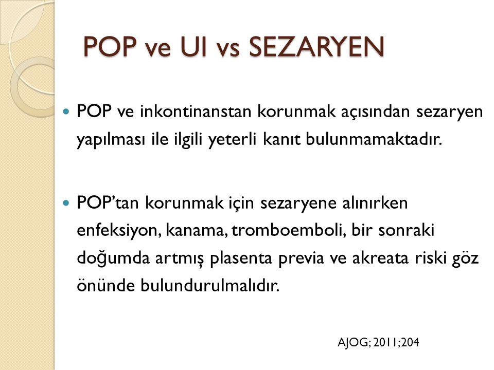 POP ve UI vs SEZARYEN POP ve inkontinanstan korunmak açısından sezaryen yapılması ile ilgili yeterli kanıt bulunmamaktadır. POP'tan korunmak için seza
