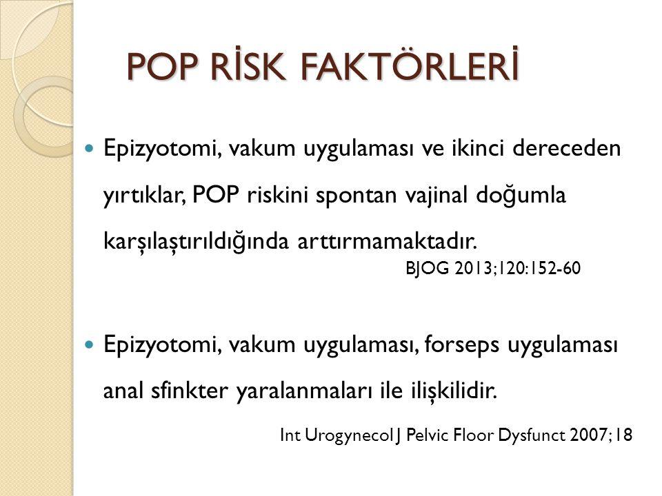 Epizyotomi, vakum uygulaması ve ikinci dereceden yırtıklar, POP riskini spontan vajinal do ğ umla karşılaştırıldı ğ ında arttırmamaktadır. Epizyotomi,