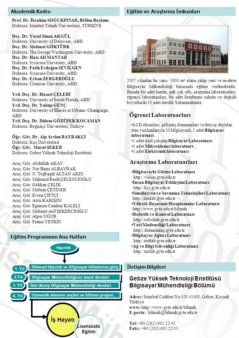 Akademik Kadro Eğitim Programının Ana Hatları Prof. Dr. İbrahim SOĞUKPINAR, Bölüm Başkanı Doktora: İstanbul Teknik Üniversitesi, TÜRKİYE Doç. Dr. Yusu