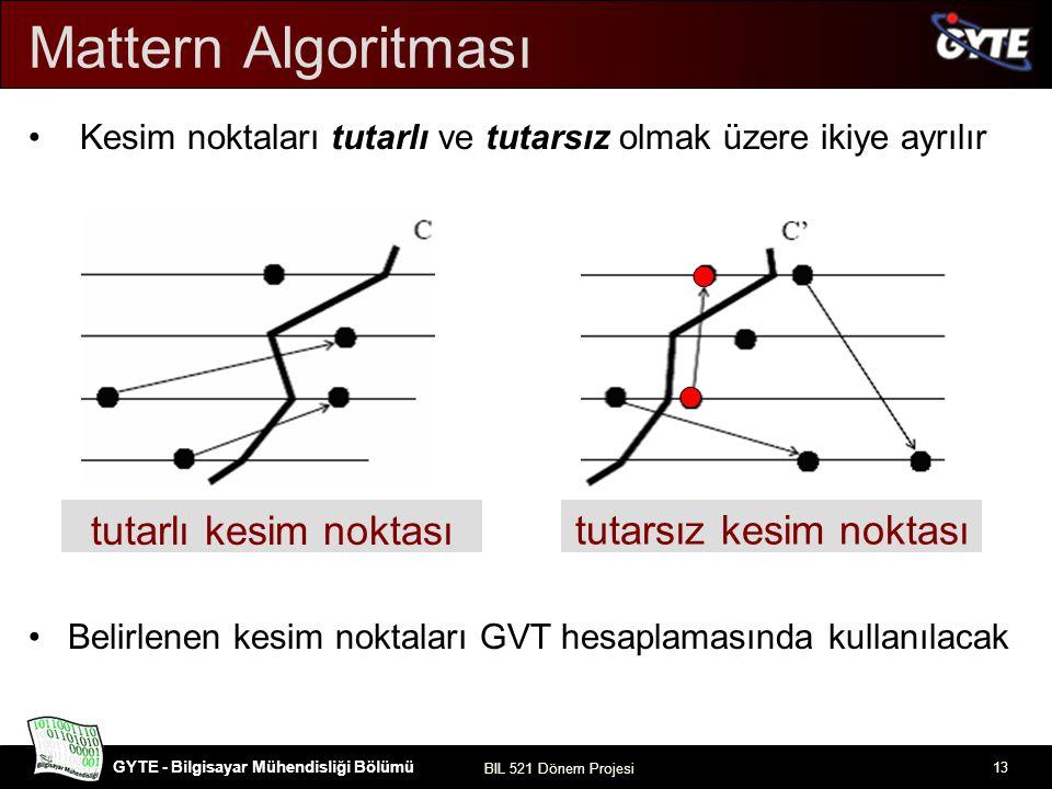 GYTE - Bilgisayar Mühendisliği Bölümü BIL 521 Dönem Projesi 13 Mattern Algoritması Kesim noktaları tutarlı ve tutarsız olmak üzere ikiye ayrılır tutar