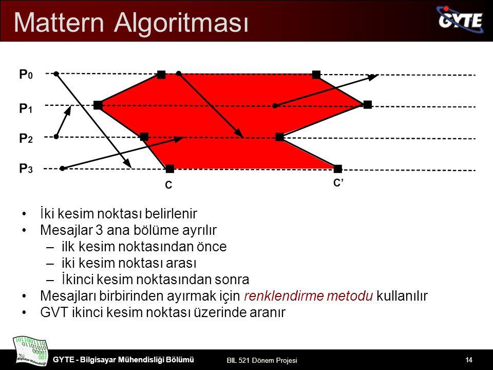 GYTE - Bilgisayar Mühendisliği Bölümü BIL 521 Dönem Projesi 14 Mattern Algoritması İki kesim noktası belirlenir Mesajlar 3 ana bölüme ayrılır –ilk kes