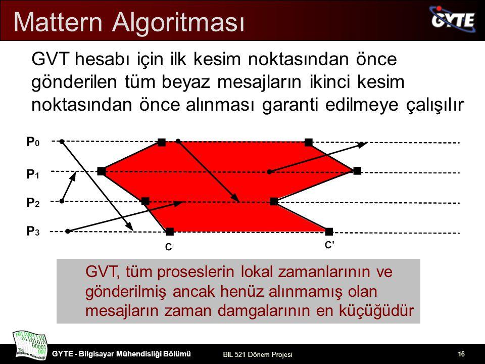 GYTE - Bilgisayar Mühendisliği Bölümü BIL 521 Dönem Projesi 16 Mattern Algoritması GVT hesabı için ilk kesim noktasından önce gönderilen tüm beyaz mes