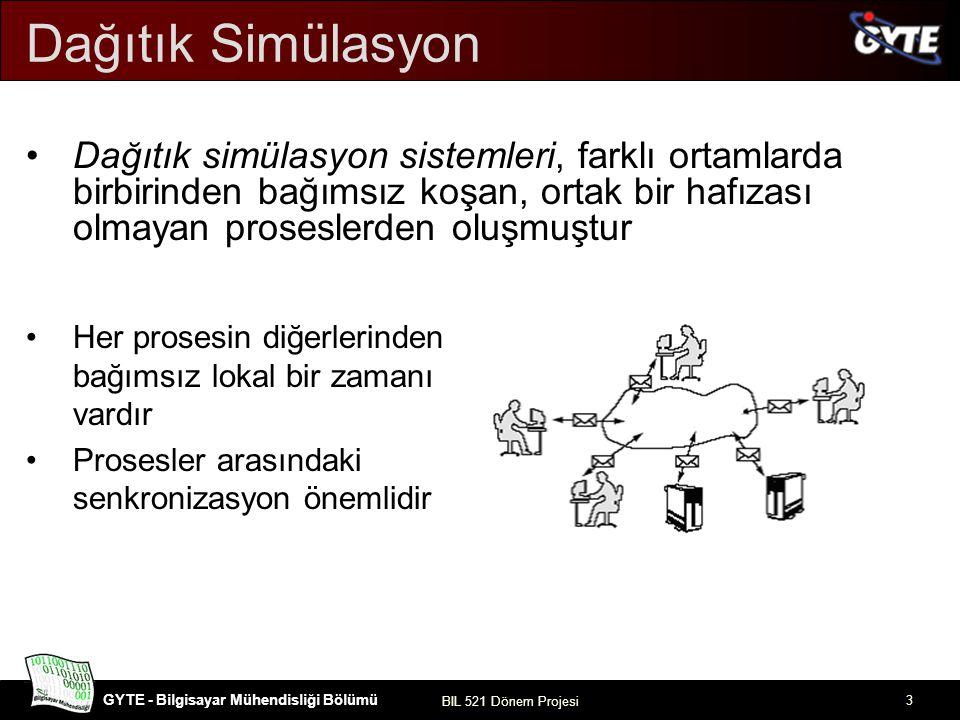 GYTE - Bilgisayar Mühendisliği Bölümü BIL 521 Dönem Projesi 3 Dağıtık Simülasyon Dağıtık simülasyon sistemleri, farklı ortamlarda birbirinden bağımsız