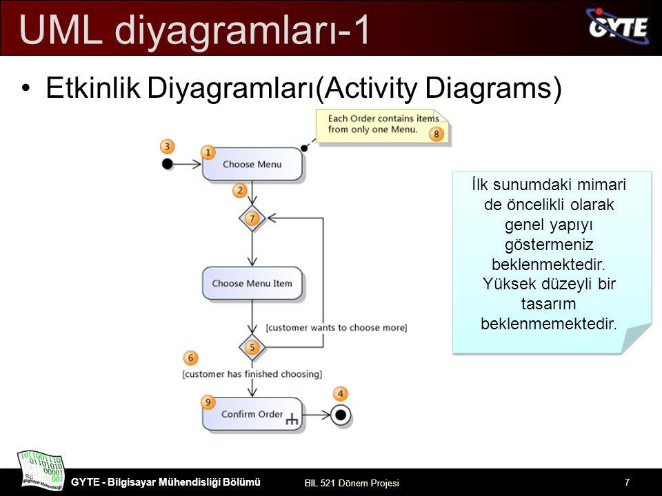 GYTE - Bilgisayar Mühendisliği Bölümü BIL 521 Dönem Projesi UML Diyagramları-2 Bileşen Diyagramları(Components Diagrams) 8