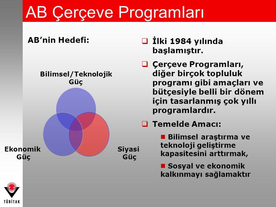 Uluslararası Giden Araştırmacı Bursları (International Outgoing Fellowships) (FP7-PEOPLE-2007-4-1-IOF) Kişiyi Destekleme Özel Programı