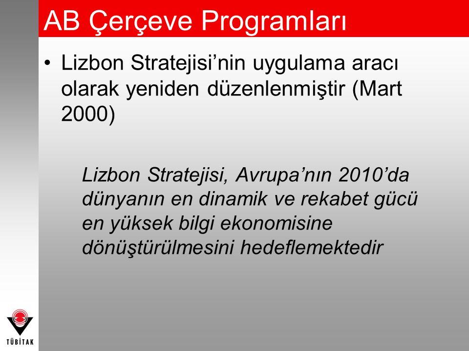 Lizbon Stratejisi'nin uygulama aracı olarak yeniden düzenlenmiştir (Mart 2000) Lizbon Stratejisi, Avrupa'nın 2010'da dünyanın en dinamik ve rekabet gü