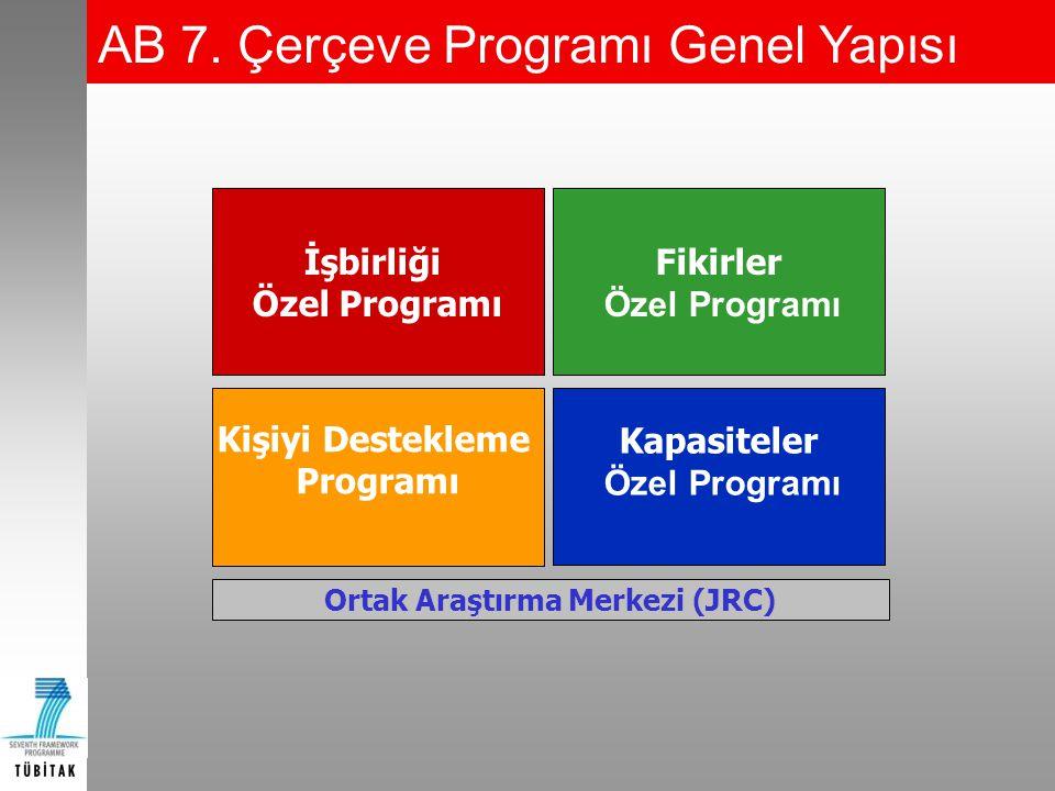 İşbirliği Özel Programı Fikirler Özel Programı Kişiyi Destekleme Programı Kapasiteler Özel Programı Ortak Araştırma Merkezi (JRC) AB 7. Çerçeve Progra