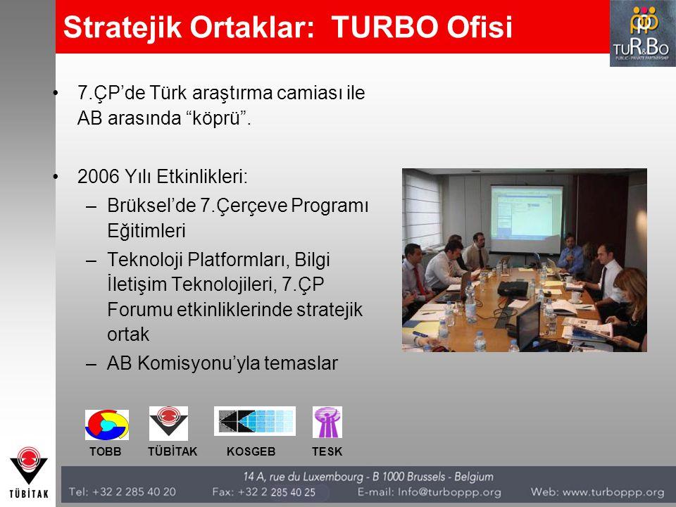 """7.ÇP'de Türk araştırma camiası ile AB arasında """"köprü"""". 2006 Yılı Etkinlikleri: –Brüksel'de 7.Çerçeve Programı Eğitimleri –Teknoloji Platformları, Bil"""