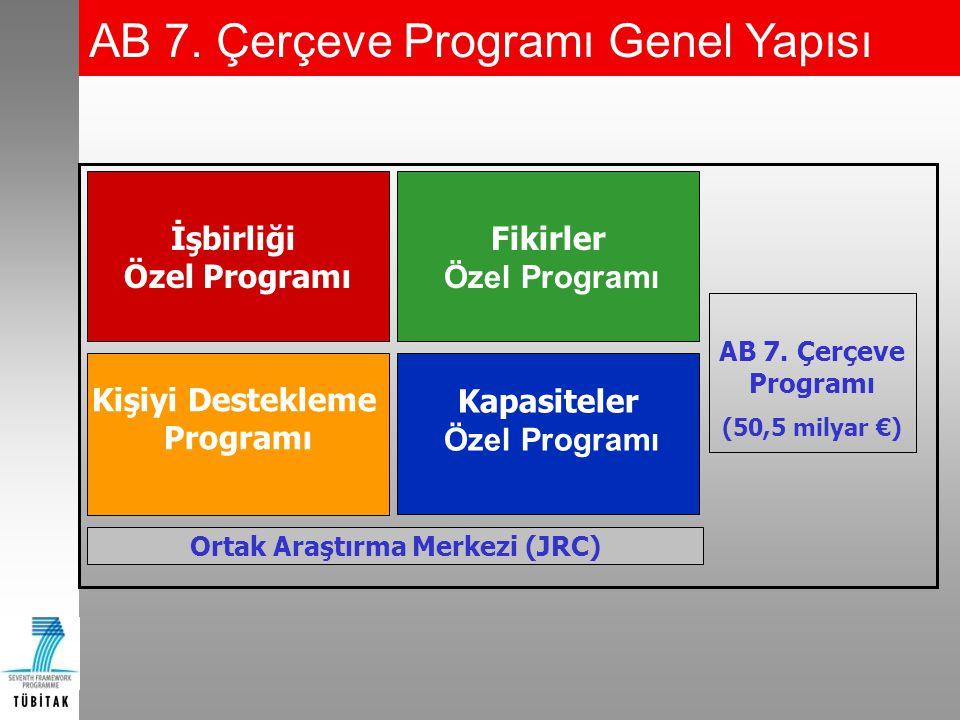  Amacı: Benelux Ülkelerinden başlayıp Türkiye'ye kadar uzanan mega taşımacılık koridorlarında yük taşımacılığı hizmetlerinde operasyonel ve lojistik geliştirilmesi, kurulması ve uygulanması için gereksinimlerin analiz edilmesi  Raylı taşımacılıkta yenilikçi tedarik zincileri  Kalite yönetim sistemleri  Verimli koridor kapasitesi yönetimi  Birlikte işlerlik ve sınır geçişi  Tren kontrolü, izleme, gemiye yükleme ve müşteri bilgi sistemleri için bütünleştirilmiş telematik çözümleri Customer-driven Rail-freight services on a European mega-corridor based on Advanced business and operating Modes - CREAM Ulaştırma (Havacılık Dahil) Başarı Hikayesi  Projenin süresi: 36 ay  AB katkısı: 12,200,000 €  Ortaklar: Almanya, Avusturya, Belçika, Bulgaristan, Fransa, Hollanda, İtalya, Macaristan, Makedonya, Romanya, Sırbistan, Slovenya, Türkiye (TCDD), Yunanistan
