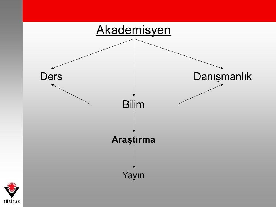 Bina Arsa Strateji Politika DPT Strateji.... (Makine-Teçhizat + Araştırmacı) Altyapı (+ IPA)