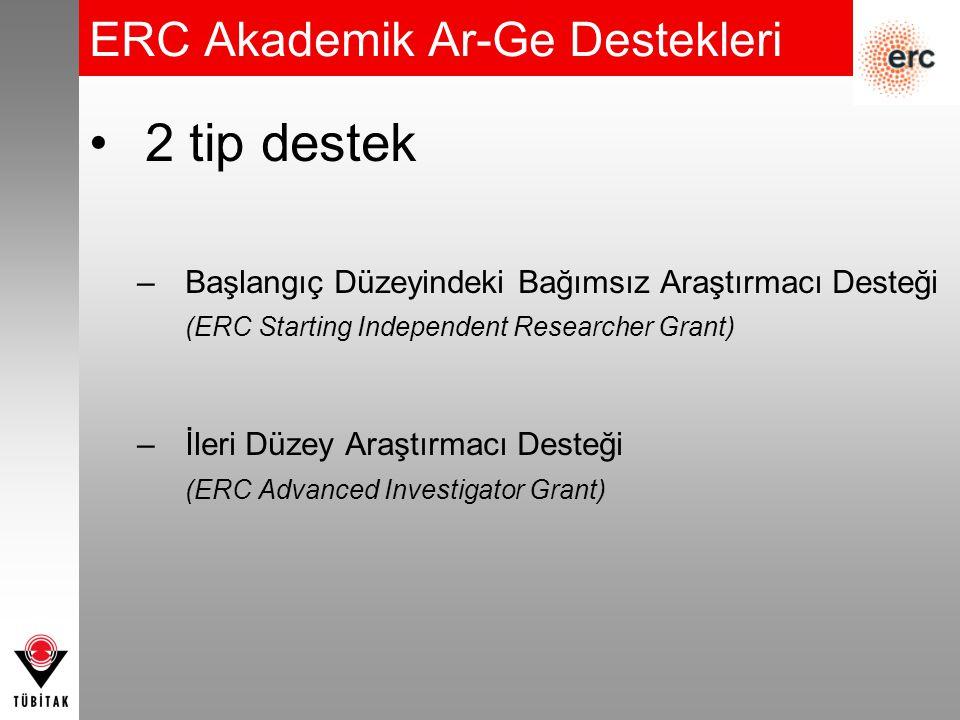 ERC Akademik Ar-Ge Destekleri 2 tip destek –Başlangıç Düzeyindeki Bağımsız Araştırmacı Desteği (ERC Starting Independent Researcher Grant) –İleri Düzey Araştırmacı Desteği (ERC Advanced Investigator Grant)