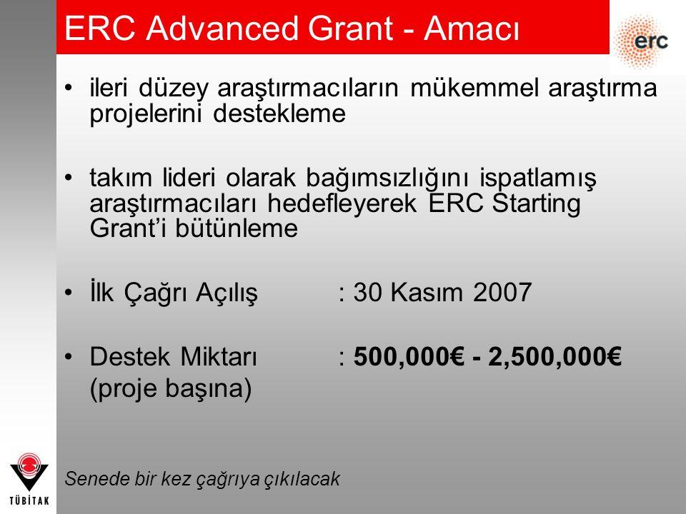 ileri düzey araştırmacıların mükemmel araştırma projelerini destekleme takım lideri olarak bağımsızlığını ispatlamış araştırmacıları hedefleyerek ERC Starting Grant'i bütünleme İlk Çağrı Açılış: 30 Kasım 2007 Destek Miktarı: 500,000€ - 2,500,000€ (proje başına) Senede bir kez çağrıya çıkılacak ERC Advanced Grant - Amacı