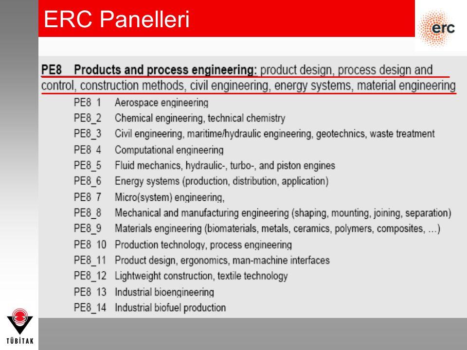 ERC Panelleri