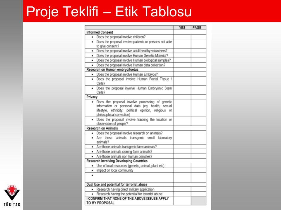 Proje Teklifi – Etik Tablosu