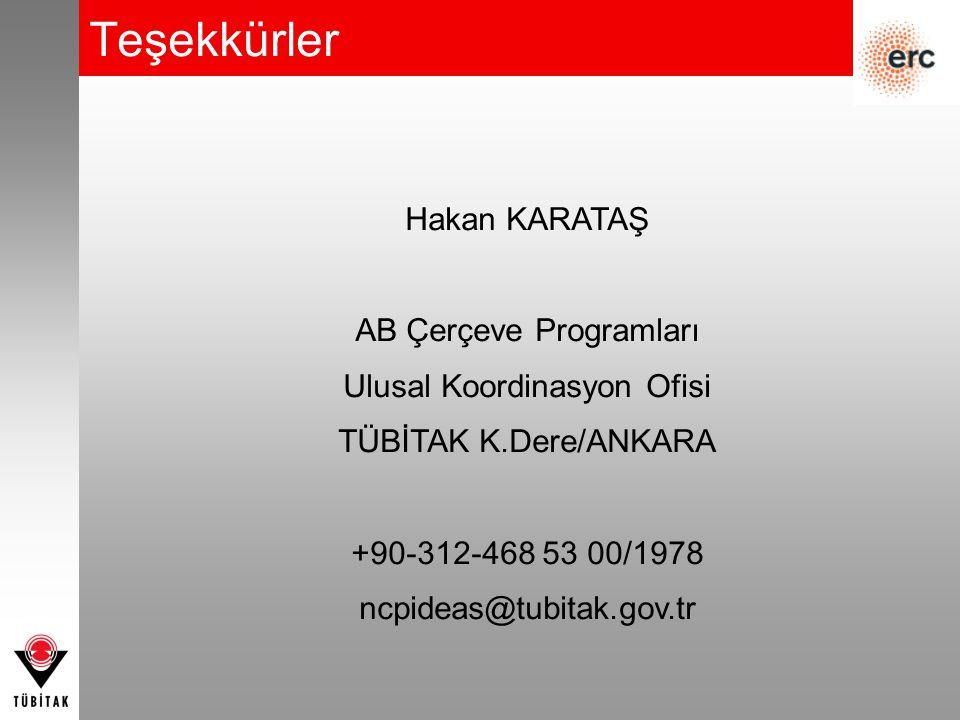 Teşekkürler Hakan KARATAŞ AB Çerçeve Programları Ulusal Koordinasyon Ofisi TÜBİTAK K.Dere/ANKARA +90-312-468 53 00/1978 ncpideas@tubitak.gov.tr