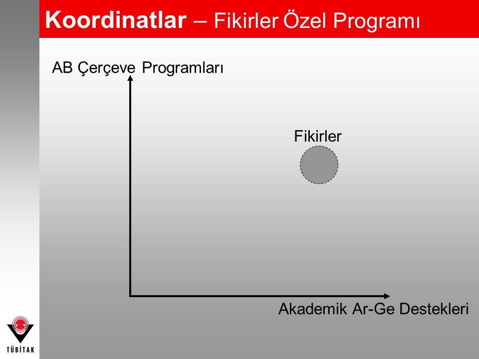 X ekseni - Akademik Ar-Ge Destekleri Ulusal Destekler Bilimsel Araştırma Projeleri (BAP) 1001-Araştırma Projelerini Destekleme Programı Kariyer Programı Hızlı Destek Programı 1007-Kamu Ar-Ge Programı Uluslararası Destekler İkili ve Çok Taraflı Programlar NSF, DFG, CNRS,...