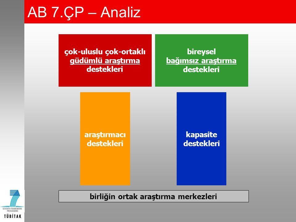 AB 7.ÇP – Analiz çok-uluslu çok-ortaklı güdümlü araştırma destekleri bireysel bağımsız araştırma destekleri araştırmacı destekleri kapasite destekleri