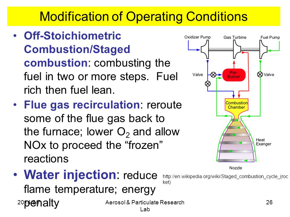 2014/9/7Aerosol & Particulate Research Lab 26 Off-Stoichiometric Combustion/Staged combustion: combusting the fuel in two or more steps.