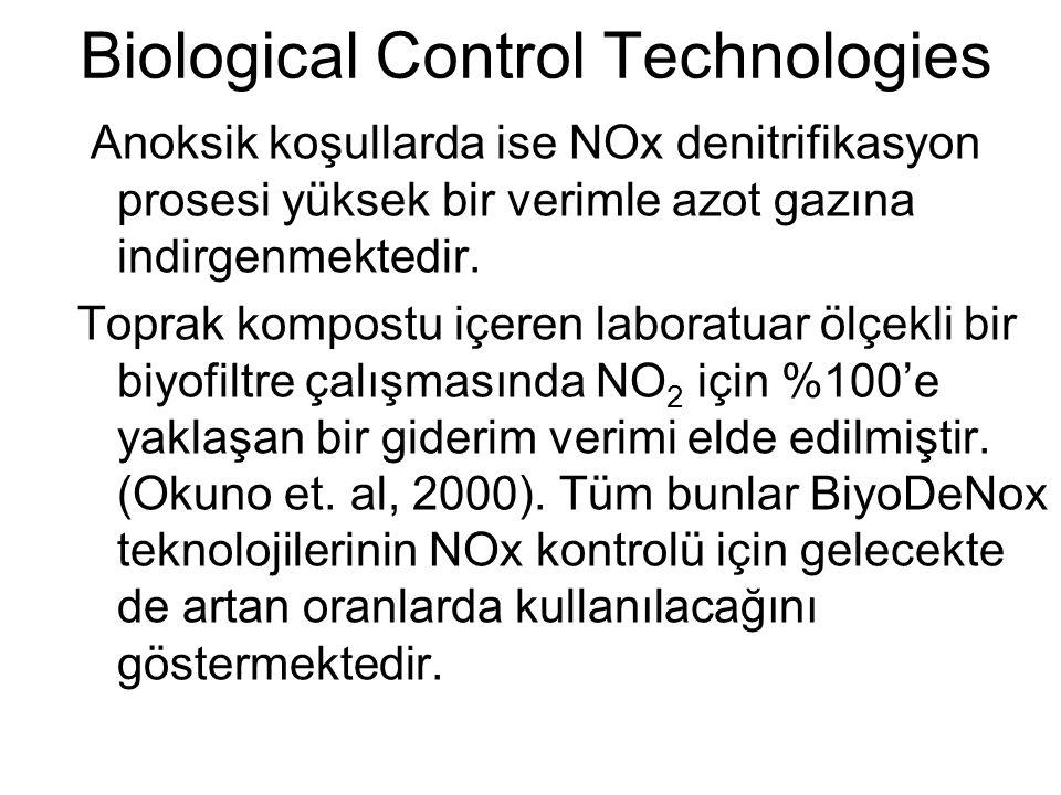 Biological Control Technologies Anoksik koşullarda ise NOx denitrifikasyon prosesi yüksek bir verimle azot gazına indirgenmektedir.
