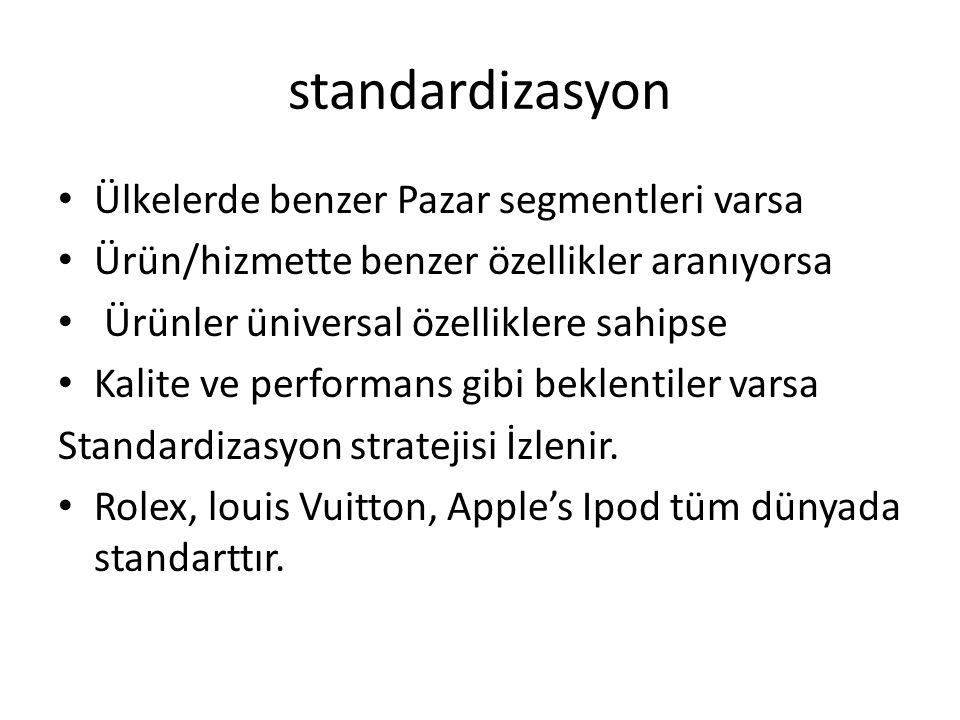 standardizasyon Ülkelerde benzer Pazar segmentleri varsa Ürün/hizmette benzer özellikler aranıyorsa Ürünler üniversal özelliklere sahipse Kalite ve pe