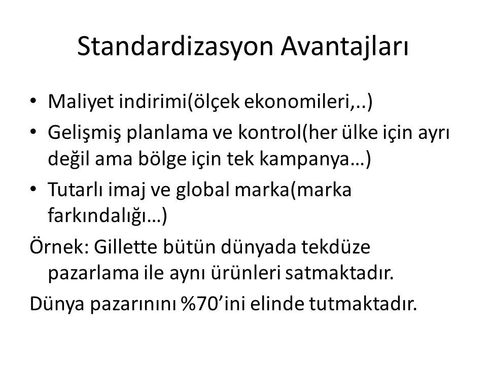 Standardizasyon Avantajları Maliyet indirimi(ölçek ekonomileri,..) Gelişmiş planlama ve kontrol(her ülke için ayrı değil ama bölge için tek kampanya…)