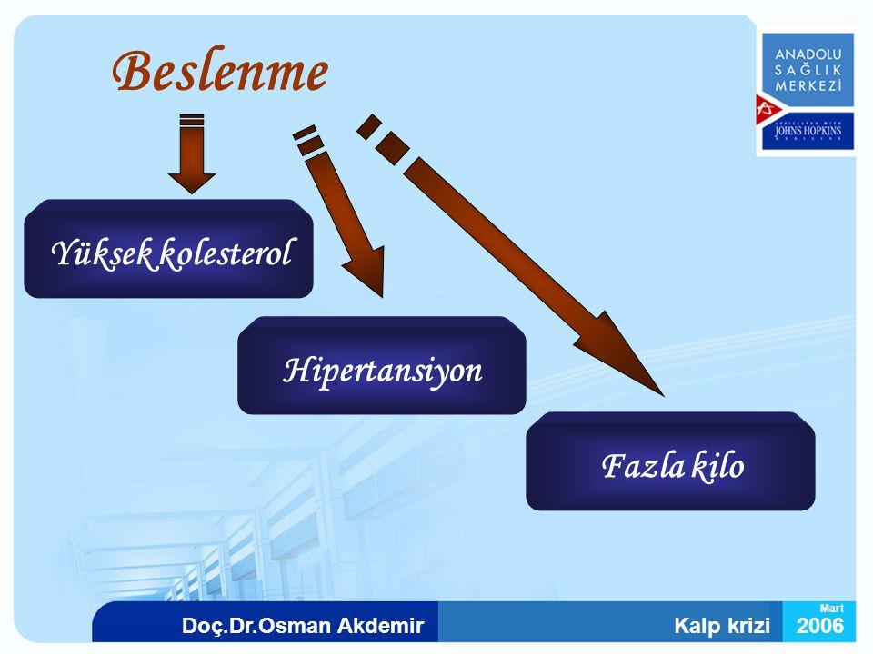 Kalp krizi2006Doç.Dr.Osman Akdemir Mart Beslenme Yüksek kolesterol Hipertansiyon Fazla kilo