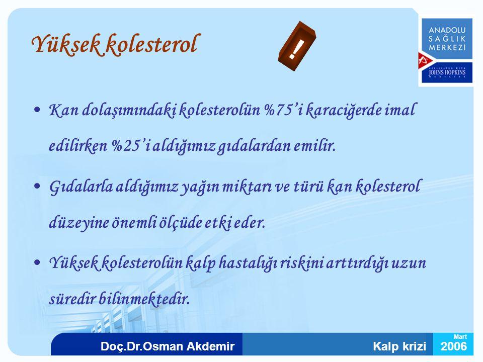 Kalp krizi2006Doç.Dr.Osman Akdemir Mart Yüksek kolesterol Kan dolaşımındaki kolesterolün %75'i karaciğerde imal edilirken %25'i aldığımız gıdalardan e