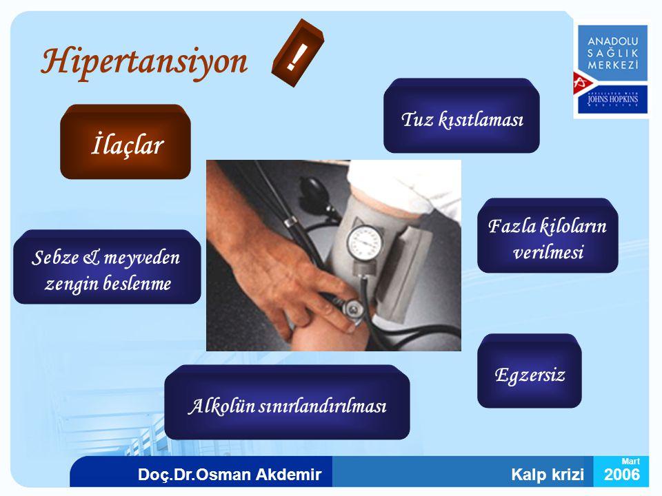 Kalp krizi2006Doç.Dr.Osman Akdemir Mart Hipertansiyon Fazla kiloların verilmesi Egzersiz Tuz kısıtlaması Sebze & meyveden zengin beslenme İlaçlar Alko