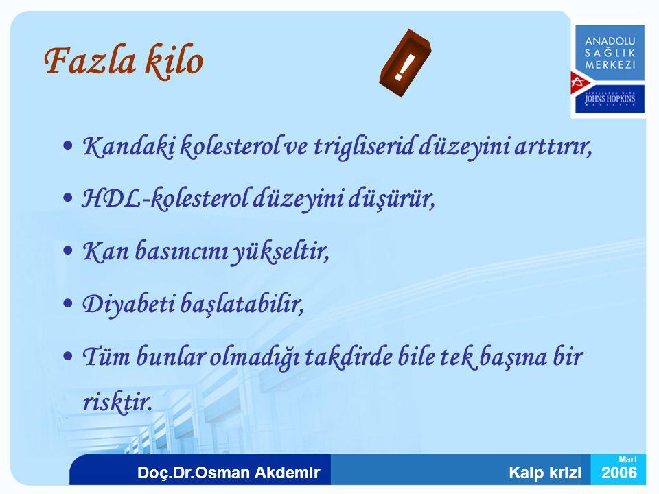 Kalp krizi2006Doç.Dr.Osman Akdemir Mart Fazla kilo Kandaki kolesterol ve trigliserid düzeyini arttırır, HDL-kolesterol düzeyini düşürür, Kan basıncını