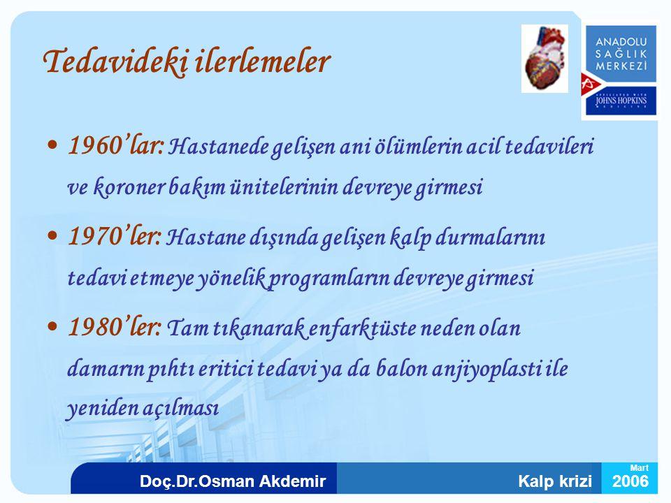 Kalp krizi2006Doç.Dr.Osman Akdemir Mart Tedavideki ilerlemeler 1960'lar: Hastanede gelişen ani ölümlerin acil tedavileri ve koroner bakım ünitelerinin