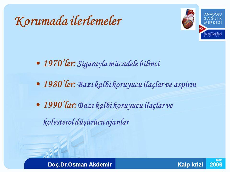 Kalp krizi2006Doç.Dr.Osman Akdemir Mart Korumada ilerlemeler 1970'ler: Sigarayla mücadele bilinci 1980'ler: Bazı kalbi koruyucu ilaçlar ve aspirin 199