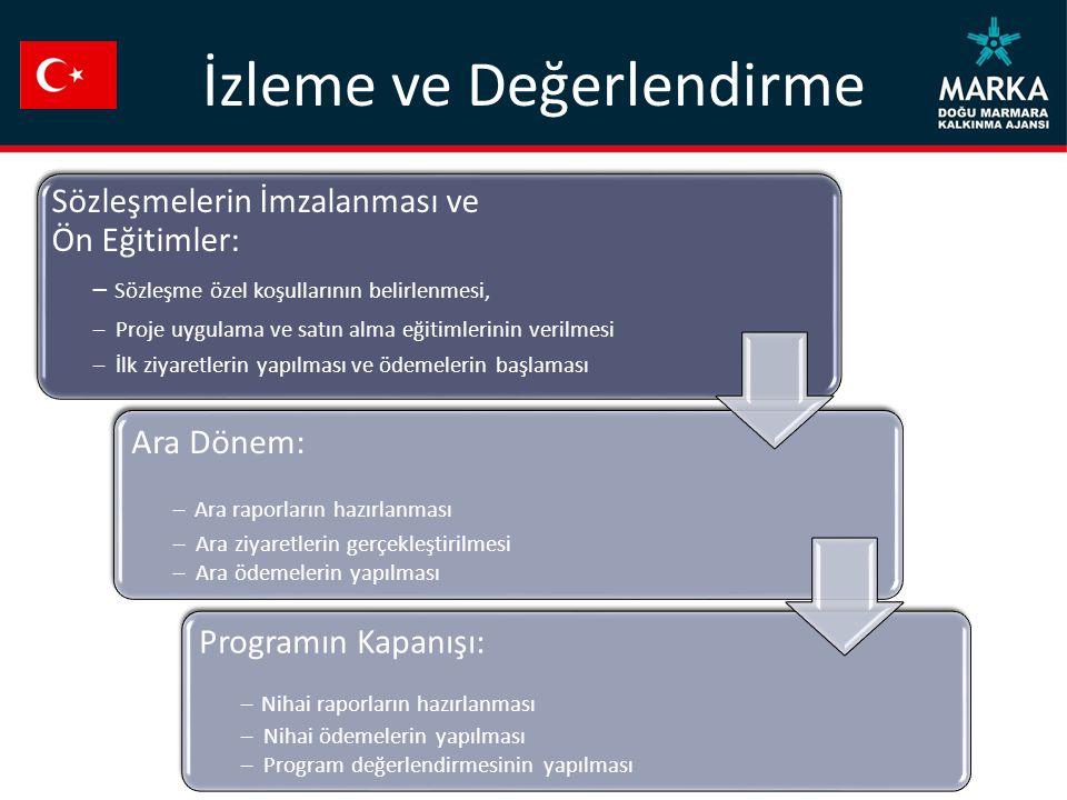 İzleme ve Değerlendirme Sözleşmelerin İmzalanması ve Ön Eğitimler: – Sözleşme özel koşullarının belirlenmesi, – Proje uygulama ve satın alma eğitimler