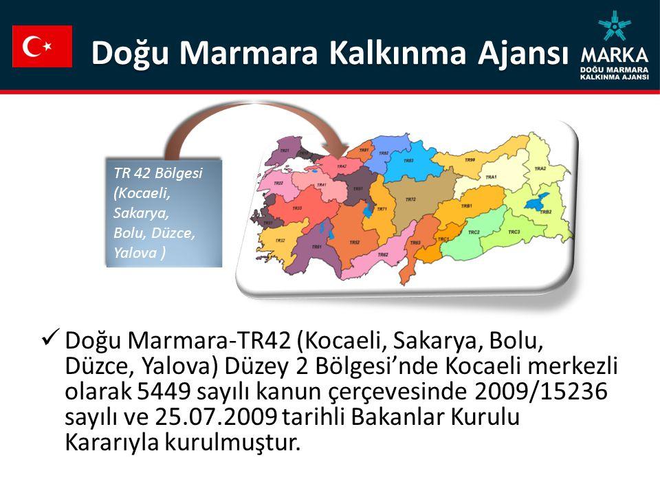 Doğu Marmara-TR42 (Kocaeli, Sakarya, Bolu, Düzce, Yalova) Düzey 2 Bölgesi'nde Kocaeli merkezli olarak 5449 sayılı kanun çerçevesinde 2009/15236 sayılı