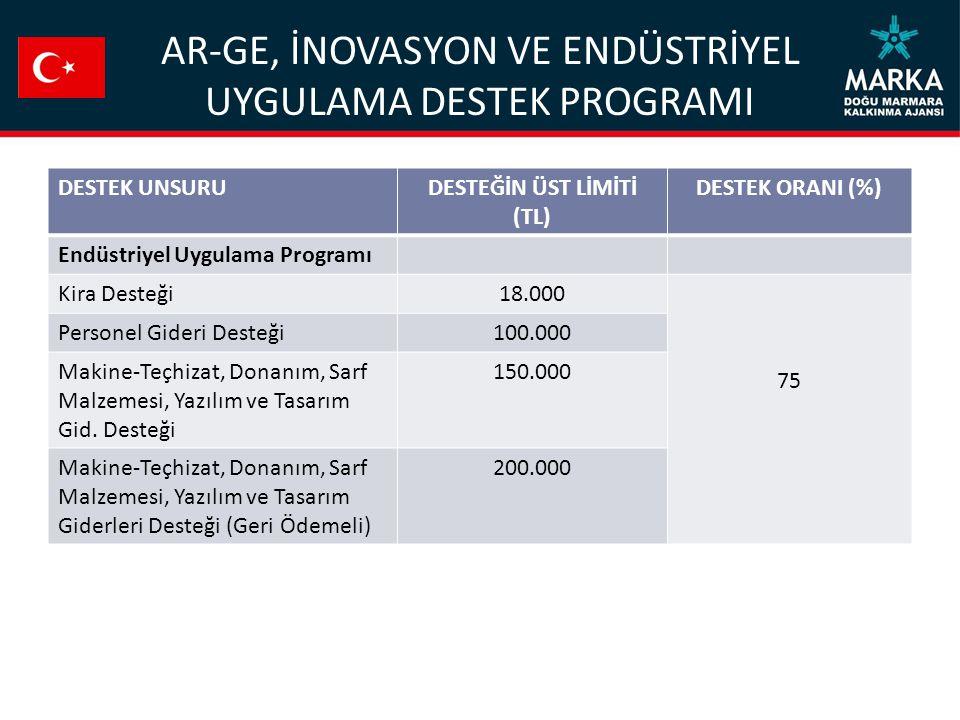 AR-GE, İNOVASYON VE ENDÜSTRİYEL UYGULAMA DESTEK PROGRAMI DESTEK UNSURUDESTEĞİN ÜST LİMİTİ (TL) DESTEK ORANI (%) Endüstriyel Uygulama Programı Kira Des