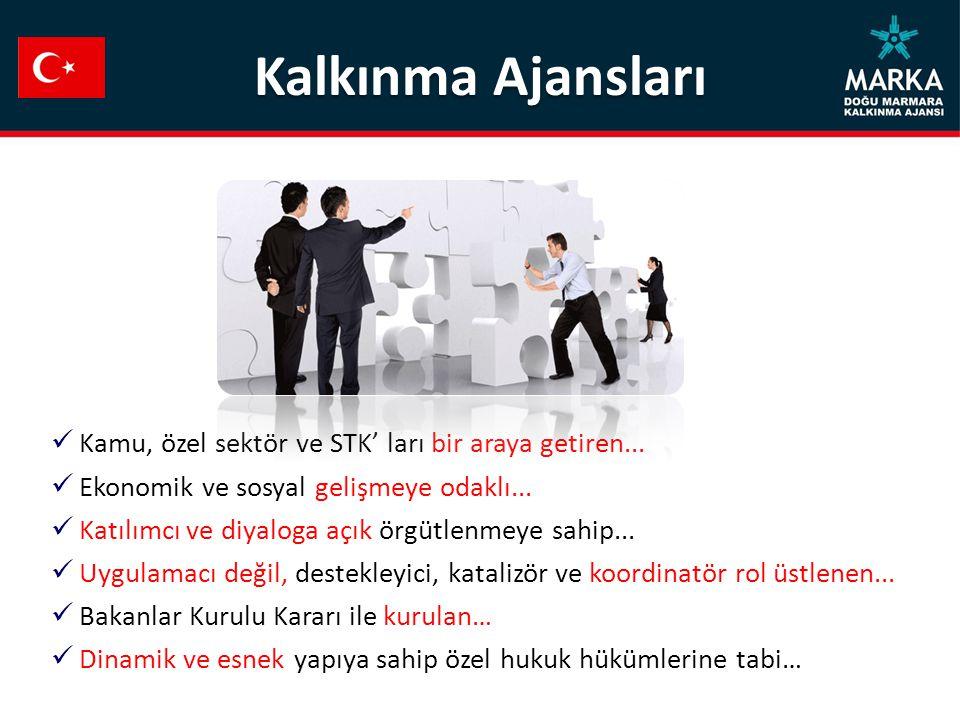 Kamu, özel sektör ve STK' ları bir araya getiren... Ekonomik ve sosyal gelişmeye odaklı... Katılımcı ve diyaloga açık örgütlenmeye sahip... Uygulamacı
