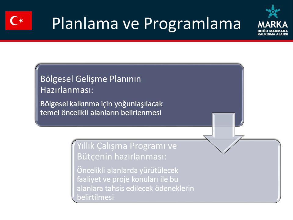 Planlama ve Programlama Bölgesel Gelişme Planının Hazırlanması: Bölgesel kalkınma için yoğunlaşılacak temel öncelikli alanların belirlenmesi Yıllık Ça